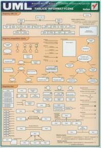 Tablice informatyczne. UML - okładka książki