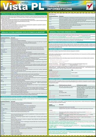 Tablice informatyczne. Windows - okładka książki
