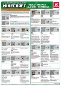 Minecraft. Tablice craftingu, alchemii i metalurgii - okładka książki