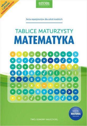 Matematyka. Tablice maturzysty. - okładka podręcznika
