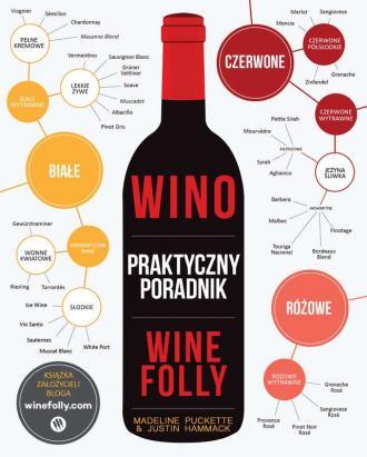 Wino. Praktyczny Poradnik. Wine - okładka książki