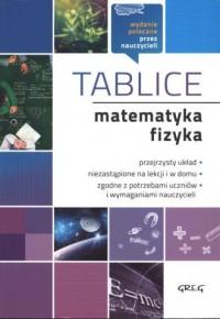 Matematyka. Fizyka. Tablice - Wydawnictwo - okładka podręcznika