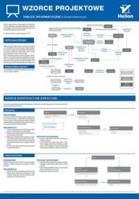 Tablice informatyczne. Wzorce projektowe - okładka książki