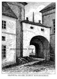 Główna Brama Zamku Kieleckiego - zdjęcie reprintu, mapy
